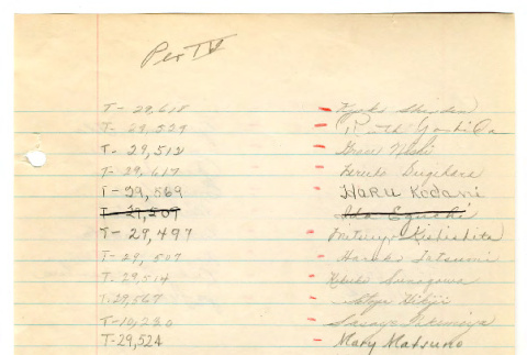 Log of books checked out by students in period IV, taught by Harry Bentley Wells at Manzanar High School (ddr-csujad-48-123)
