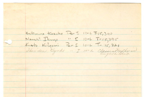 Log of books checked out by students in period I 10-L, taught by Harry Bentley Wells (ddr-csujad-48-111)