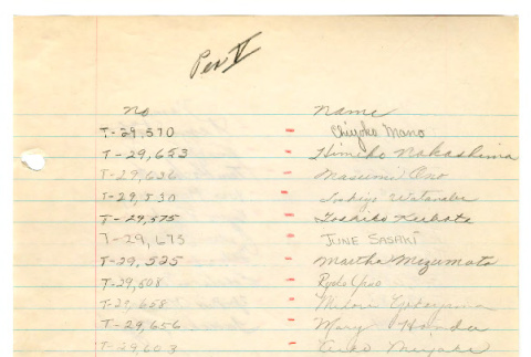 Log of books checked out by students in period V, taught by Harry Bentley Wells at Manzanar High School (ddr-csujad-48-124)
