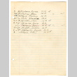 Roster of students for 12-H, taught by Harry Bentley Wells at Manzanar High School (ddr-csujad-48-129)