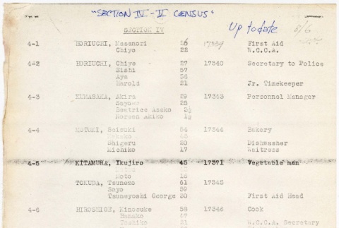 Census for Section IV, Camp Harmony (ddr-densho-122-835)