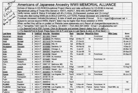 Americans of of Japanese Ancestry WWII Memorial Alliance (ddr-csujad-1-201)